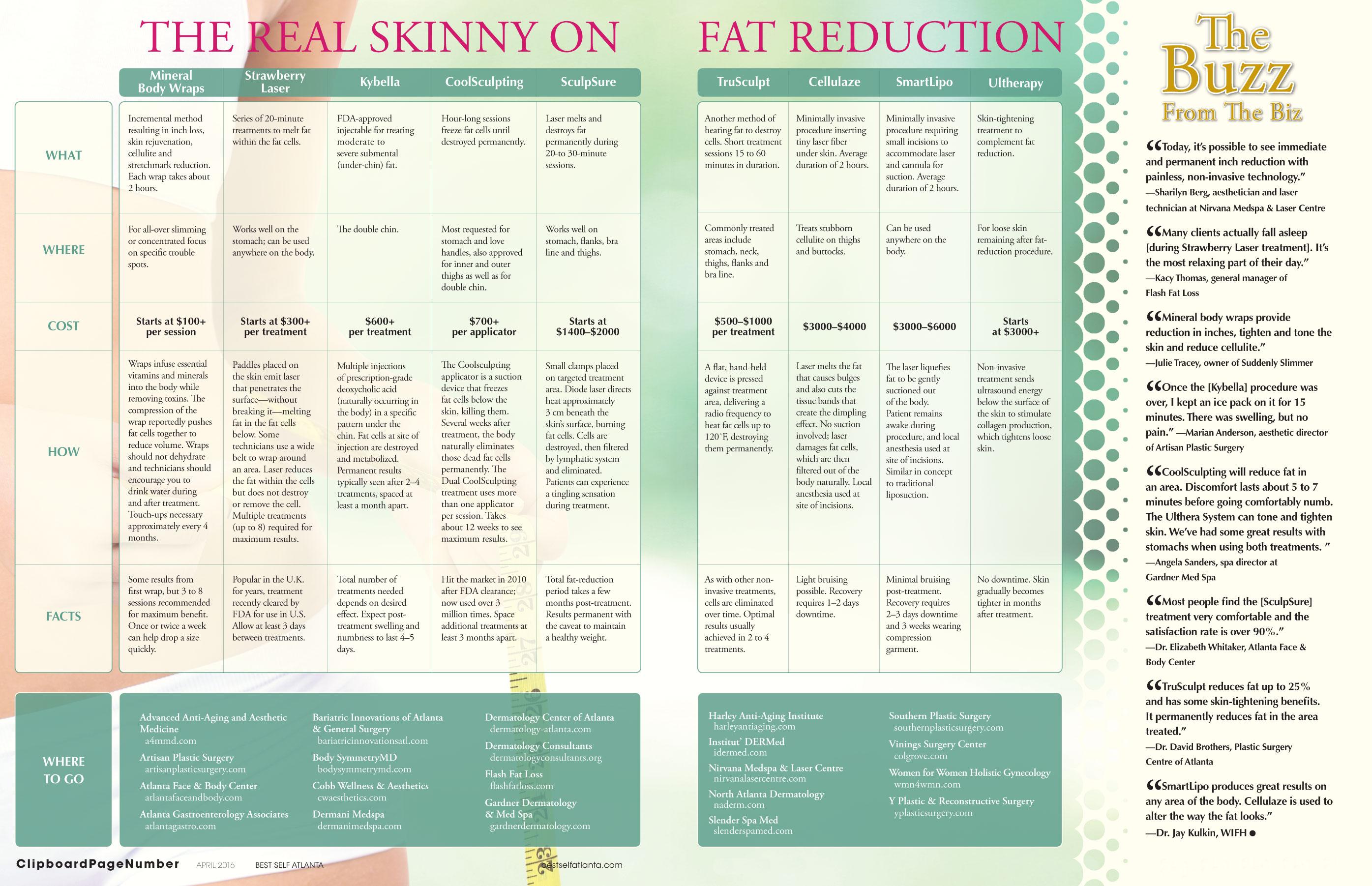 The-Real-Skinny-On-Fat-Reduction-Atlanta